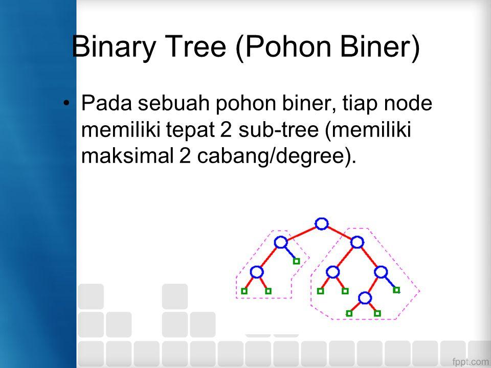 Binary Tree (Pohon Biner) Pada sebuah pohon biner, tiap node memiliki tepat 2 sub-tree (memiliki maksimal 2 cabang/degree).
