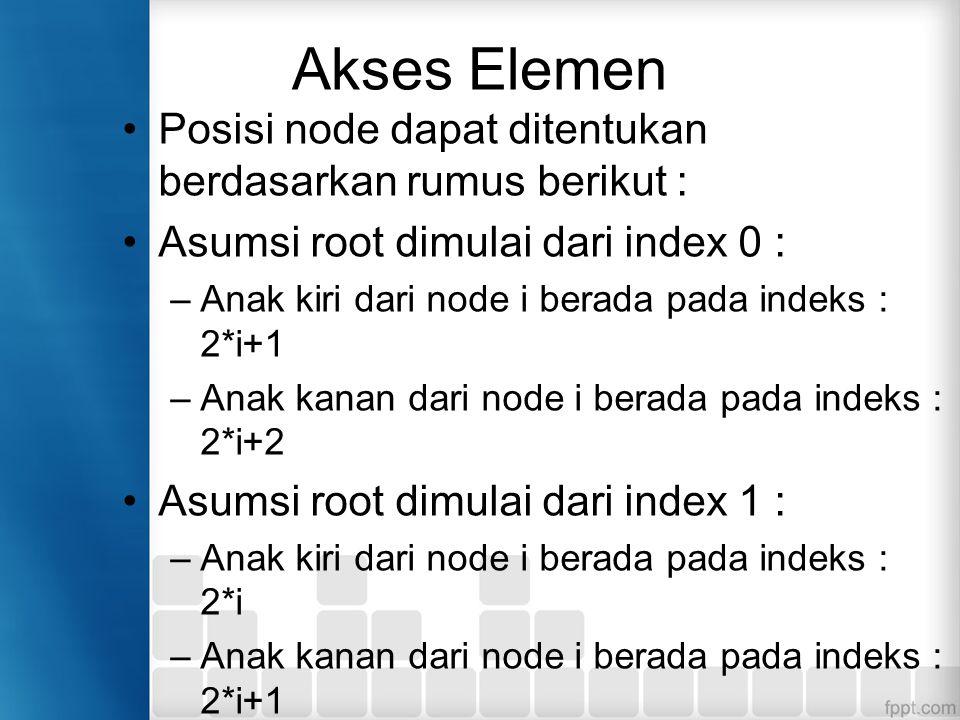 Akses Elemen Posisi node dapat ditentukan berdasarkan rumus berikut : Asumsi root dimulai dari index 0 : –Anak kiri dari node i berada pada indeks : 2*i+1 –Anak kanan dari node i berada pada indeks : 2*i+2 Asumsi root dimulai dari index 1 : –Anak kiri dari node i berada pada indeks : 2*i –Anak kanan dari node i berada pada indeks : 2*i+1