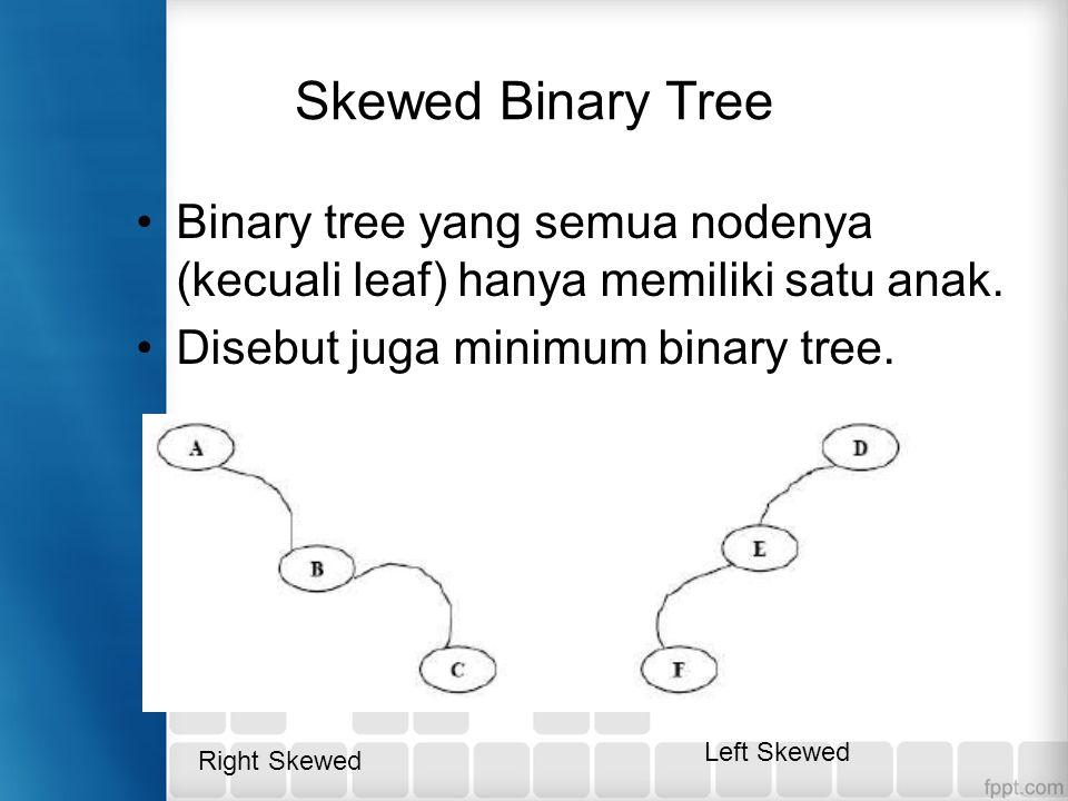 Skewed Binary Tree Binary tree yang semua nodenya (kecuali leaf) hanya memiliki satu anak. Disebut juga minimum binary tree. Right Skewed Left Skewed