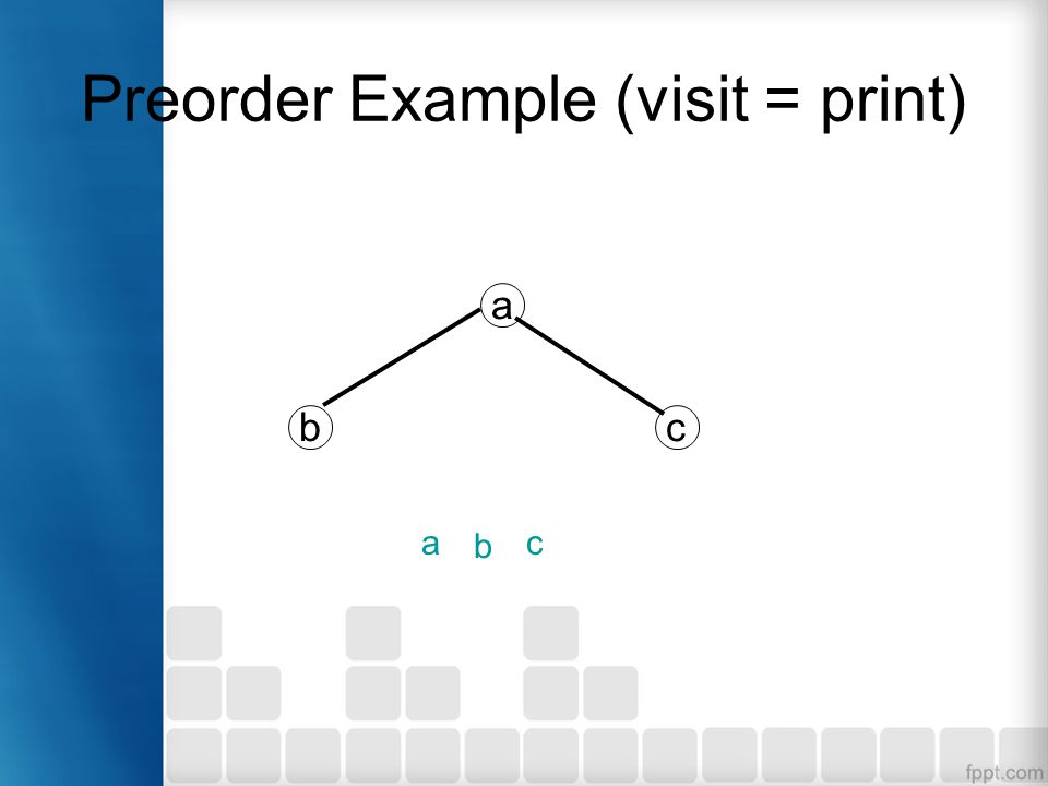 Preorder Example (visit = print) a bc a b c