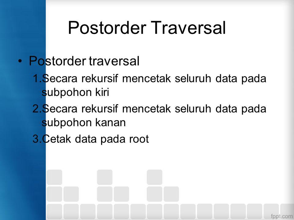 Postorder Traversal Postorder traversal 1.Secara rekursif mencetak seluruh data pada subpohon kiri 2.Secara rekursif mencetak seluruh data pada subpohon kanan 3.Cetak data pada root