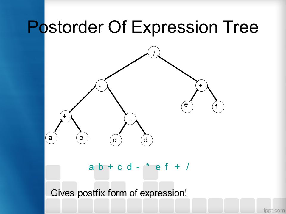 Postorder Of Expression Tree + ab - cd + e f * / Gives postfix form of expression! ab+cd-*ef+/