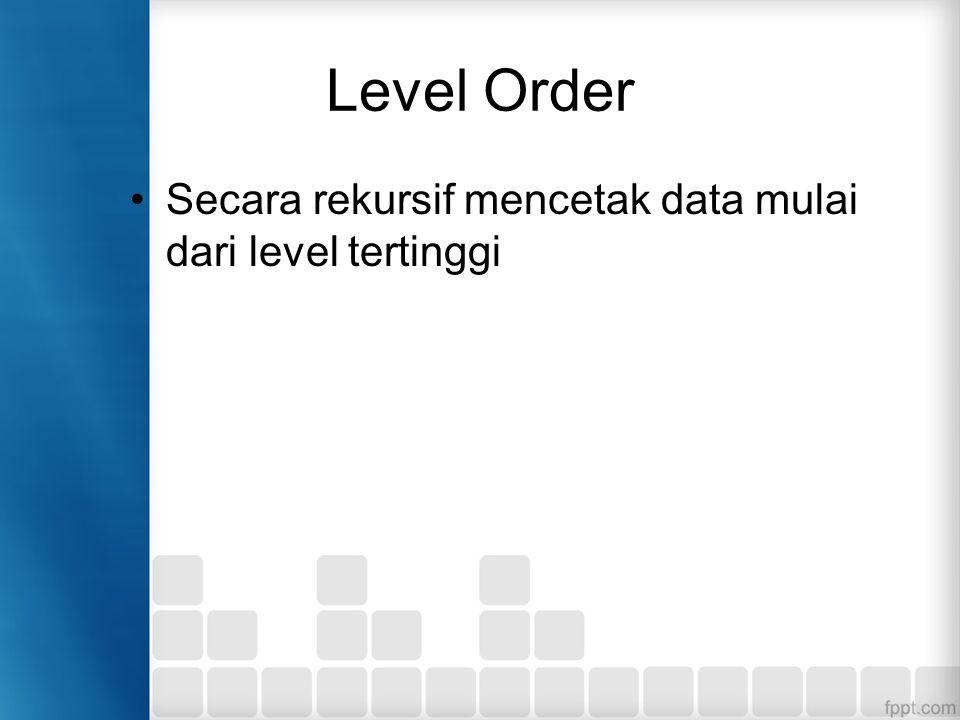 Level Order Secara rekursif mencetak data mulai dari level tertinggi