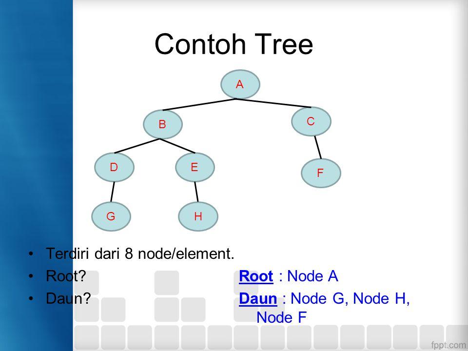 Contoh Tree Terdiri dari 8 node/element. Root? Daun? A C F G ED B H Root : Node A Daun : Node G, Node H, Node F
