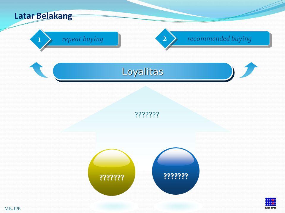 PENDAHULUAN Brand affect & brand loyality aspek utama dalam manajemen merek (Chaudrhuri dan holbork 2001) Ekuitas merek : pengaruh dari pemasaran atau