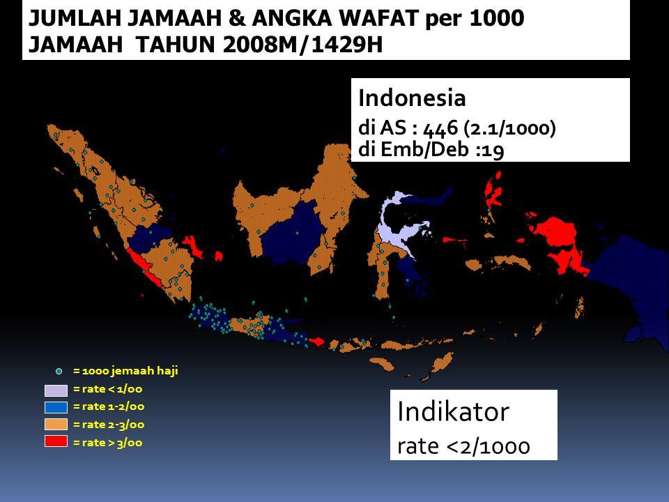 Rate Jemaah Haji Wafat Perhari Menurut Minggu Operasional Haji 1427H/2007 M - 1429H/2008 M Rate 2.12 /1000Rate 2.41 /1000Rate 3.12 /1000 harapan darur