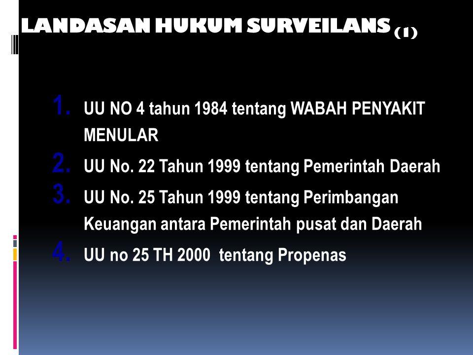 PEDOMAN PENYELENGGARAAN SISTEM SURVEILANS EPIDEMIOLOGI KESEHATAN KEPMENKES RI NOMOR:1116/MENKES/SK/VIII/2003 TENTANG