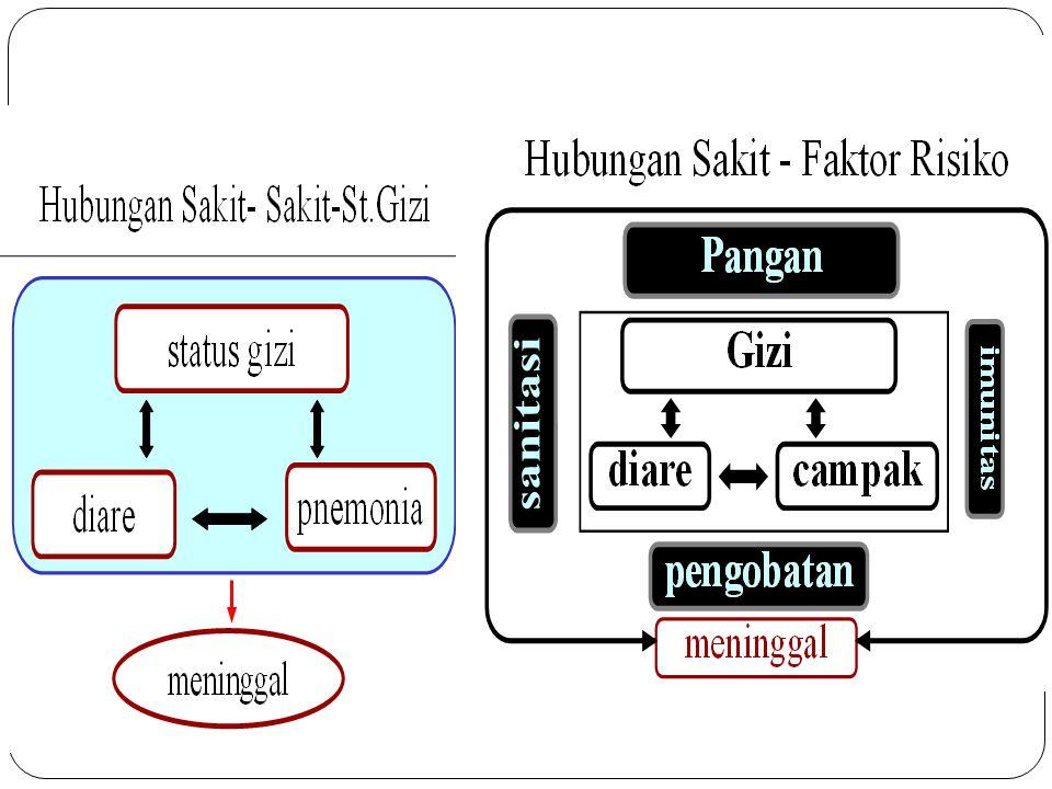 Unit Surveilans Pengungsi Kabupaten/Kota Tim Penanggulangan Pengungsi Dinkes. Kab/Kota Tim Teknis Surveilans Unit Pelayanan di Puskesmas dan Pos Keseh