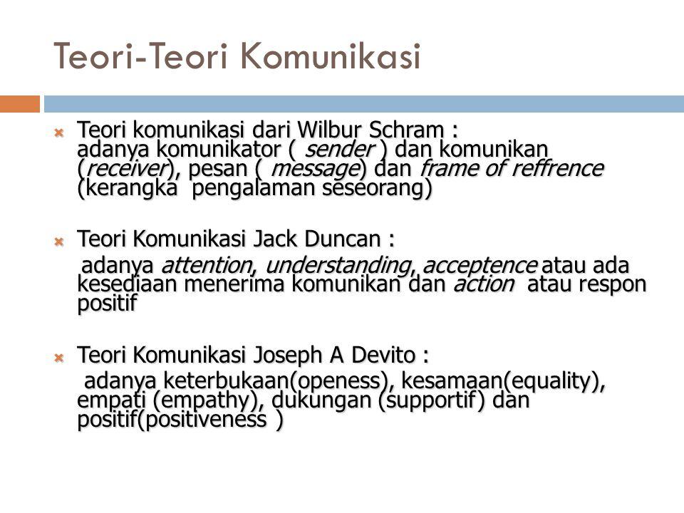 Teori-Teori Komunikasi  Teori komunikasi dari Wilbur Schram : adanya komunikator ( sender ) dan komunikan (receiver), pesan ( message) dan frame of r