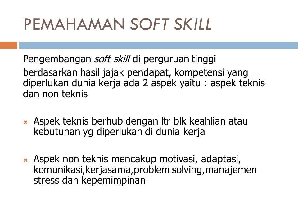 PEMAHAMAN SOFT SKILL Pengembangan soft skill di perguruan tinggi berdasarkan hasil jajak pendapat, kompetensi yang diperlukan dunia kerja ada 2 aspek