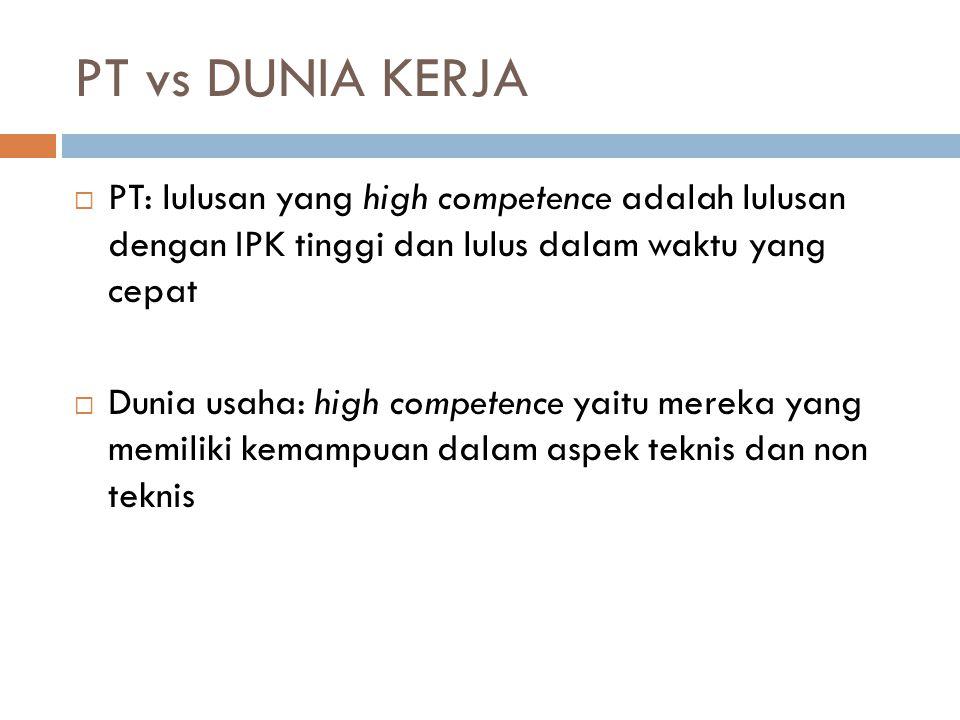 PT vs DUNIA KERJA  PT: lulusan yang high competence adalah lulusan dengan IPK tinggi dan lulus dalam waktu yang cepat  Dunia usaha: high competence
