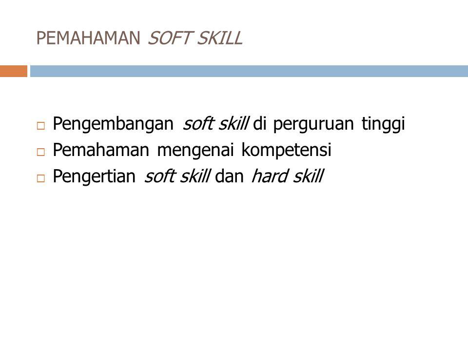 PEMAHAMAN SOFT SKILL  Pengembangan soft skill di perguruan tinggi  Pemahaman mengenai kompetensi  Pengertian soft skill dan hard skill