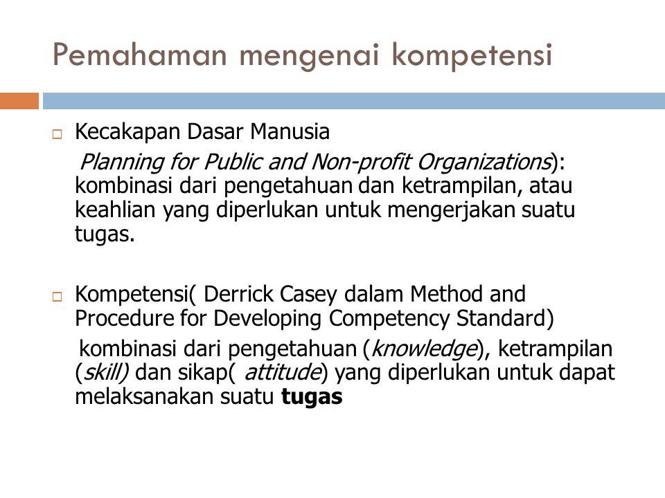 Pemahaman mengenai kompetensi  Kecakapan Dasar Manusia Planning for Public and Non-profit Organizations): kombinasi dari pengetahuan dan ketrampilan,