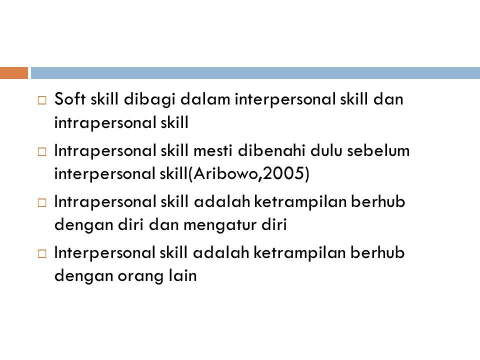  Soft skill dibagi dalam interpersonal skill dan intrapersonal skill  Intrapersonal skill mesti dibenahi dulu sebelum interpersonal skill(Aribowo,20