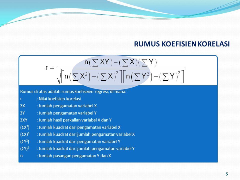 RUMUS KOEFISIEN KORELASI 5 Rumus di atas adalah rumus koefiseien regresi, di mana: r: Nilai koefisien korelasi ΣX: Jumlah pengamatan variabel X ΣY: Jumlah pengamatan variabel Y ΣXY: Jumlah hasil perkalian variabel X dan Y (ΣX 2 ): Jumlah kuadrat dari pengamatan variabel X (ΣX) 2 : Jumlah kuadrat dari jumlah pengamatan variabel X (ΣY 2 ): Jumlah kuadrat dari pengamatan variabel Y (ΣY) 2 : Jumlah kuadrat dari jumlah pengamatan variabel Y n: Jumlah pasangan pengamatan Y dan X