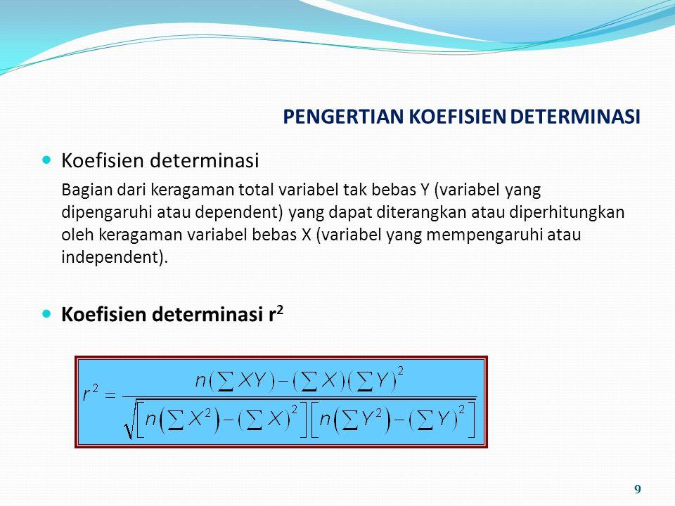 PENGERTIAN KOEFISIEN DETERMINASI Koefisien determinasi Bagian dari keragaman total variabel tak bebas Y (variabel yang dipengaruhi atau dependent) yang dapat diterangkan atau diperhitungkan oleh keragaman variabel bebas X (variabel yang mempengaruhi atau independent).