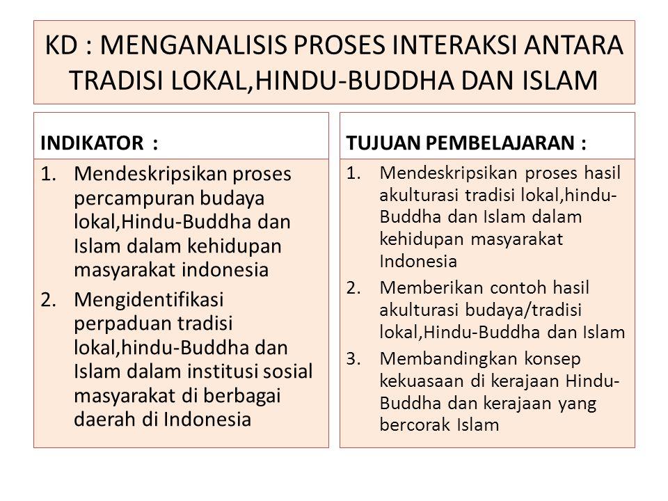KD : MENGANALISIS PROSES INTERAKSI ANTARA TRADISI LOKAL,HINDU-BUDDHA DAN ISLAM INDIKATOR : 1.Mendeskripsikan proses percampuran budaya lokal,Hindu-Buddha dan Islam dalam kehidupan masyarakat indonesia 2.Mengidentifikasi perpaduan tradisi lokal,hindu-Buddha dan Islam dalam institusi sosial masyarakat di berbagai daerah di Indonesia TUJUAN PEMBELAJARAN : 1.Mendeskripsikan proses hasil akulturasi tradisi lokal,hindu- Buddha dan Islam dalam kehidupan masyarakat Indonesia 2.Memberikan contoh hasil akulturasi budaya/tradisi lokal,Hindu-Buddha dan Islam 3.Membandingkan konsep kekuasaan di kerajaan Hindu- Buddha dan kerajaan yang bercorak Islam