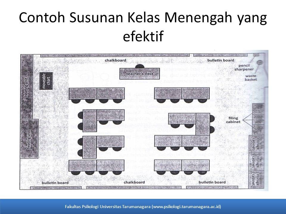 Contoh Susunan Kelas Menengah yang efektif Fakultas Psikologi Universitas Tarumanagara (www.psikologi.tarumanagara.ac.id)