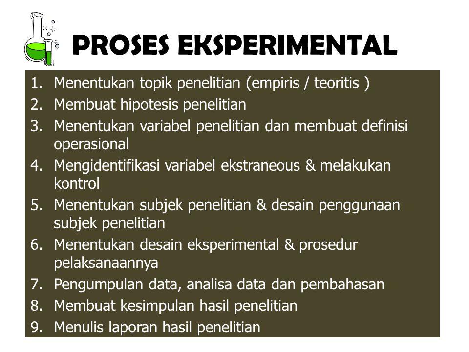 PROSES EKSPERIMENTAL 1.Menentukan topik penelitian (empiris / teoritis ) 2.Membuat hipotesis penelitian 3.Menentukan variabel penelitian dan membuat d