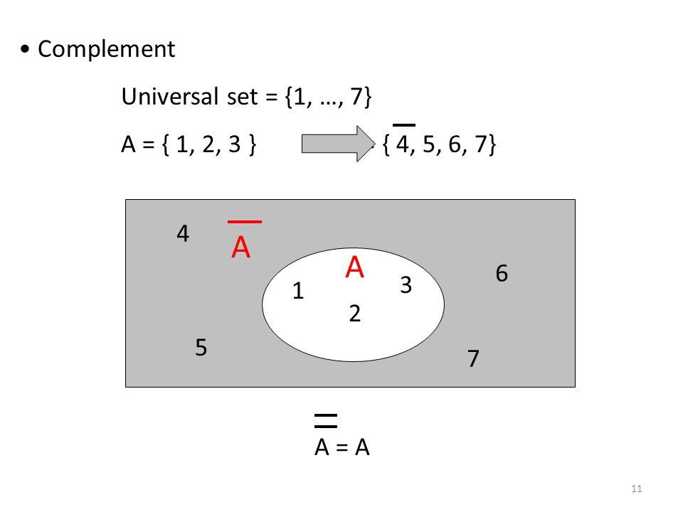 11 A Complement Universal set = {1, …, 7} A = { 1, 2, 3 } A = { 4, 5, 6, 7} 1 2 3 4 5 6 7 A A = A