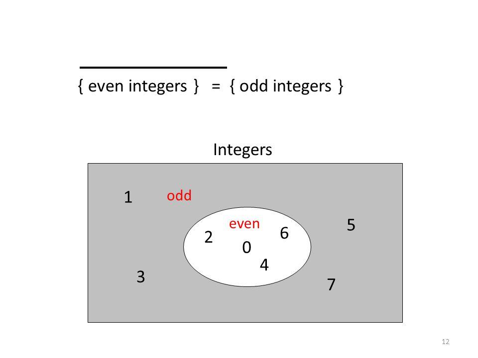 12 0 2 4 6 1 3 5 7 even { even integers } = { odd integers } odd Integers