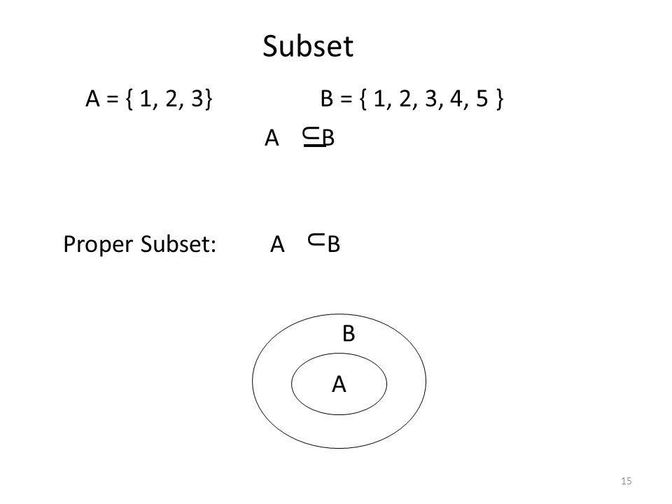 15 Subset A = { 1, 2, 3} B = { 1, 2, 3, 4, 5 } A B U Proper Subset:A B U A B