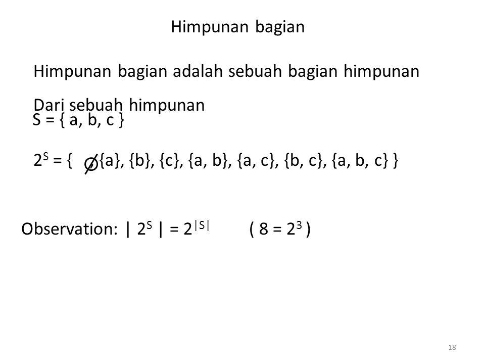 18 Himpunan bagian Himpunan bagian adalah sebuah bagian himpunan Dari sebuah himpunan S = { a, b, c } 2 S = {, {a}, {b}, {c}, {a, b}, {a, c}, {b, c}, {a, b, c} } Observation: | 2 S | = 2 |S| ( 8 = 2 3 )