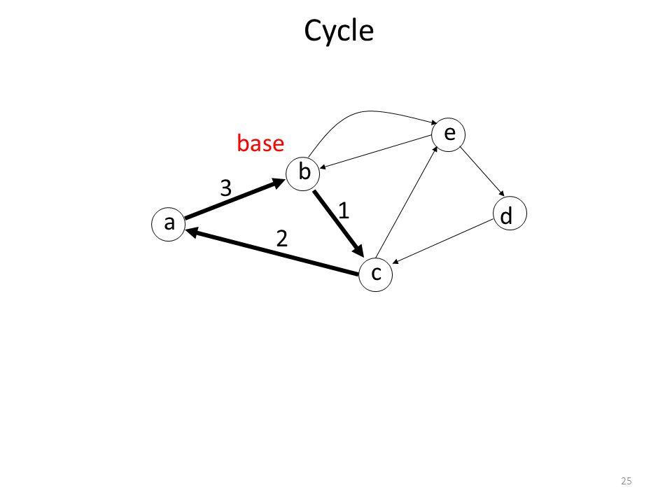 25 Cycle a b c d e 1 2 3 base