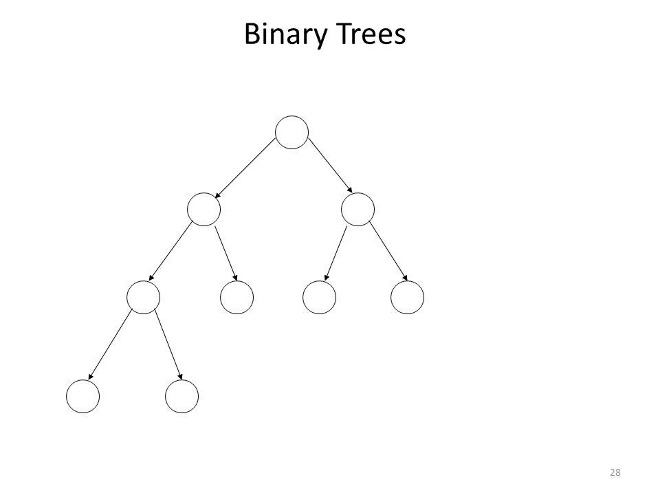 28 Binary Trees