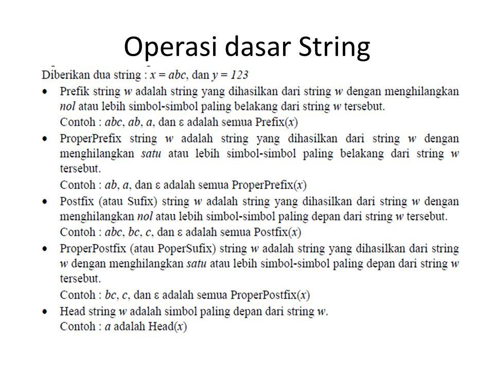 Operasi dasar String