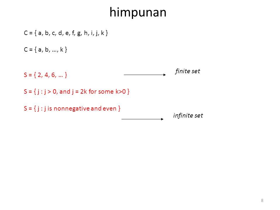 9 A = { 1, 2, 3, 4, 5 } Himpunan Universal : semua element yang mungkin U = { 1, …, 10 } 1 2 3 4 5 A U 6 7 8 9 10
