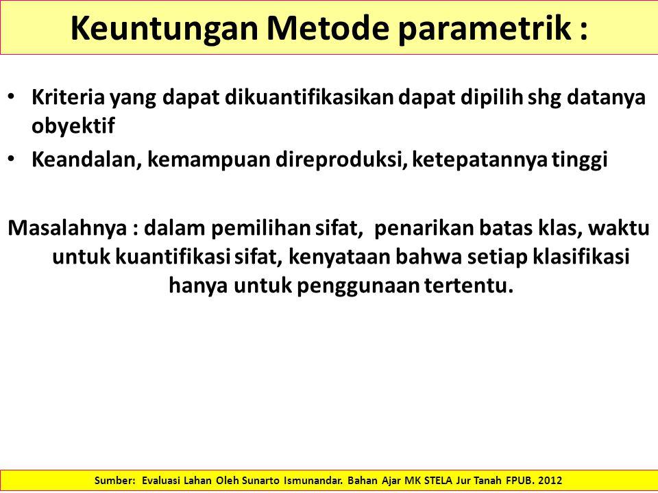 Keuntungan Parametrik dibandingkan Fisiografik 1.Lebih bersifat kuantitatif dan kurang tergantung pada hasil interpretasi yang subyektif 2.Lebih bersifat statistik dalam mengukur keragaman 3.Pengambilan contoh yang rasional dan menyatakan batas peluang dari hasil penemuannya 4.Cocok dengan perkembangan komputerisasi, teknik informasi kuantitatif 5.Menuju sistem yang lebih fleksibel, memudahkan modifikasi sesuai dengan kemajuan iptek Sumber: Evaluasi Lahan Oleh Sunarto Ismunandar.