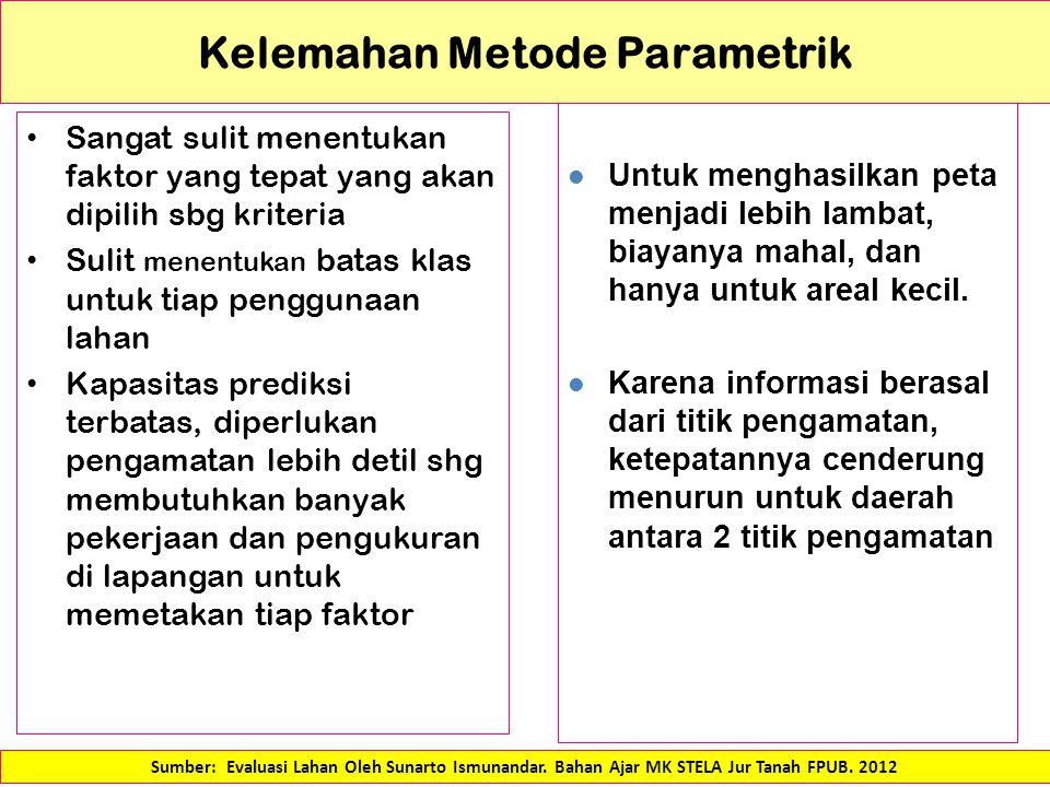 Kelemahan Metode Parametrik Sangat sulit menentukan faktor yang tepat yang akan dipilih sbg kriteria Sulit menentukan batas klas untuk tiap penggunaan