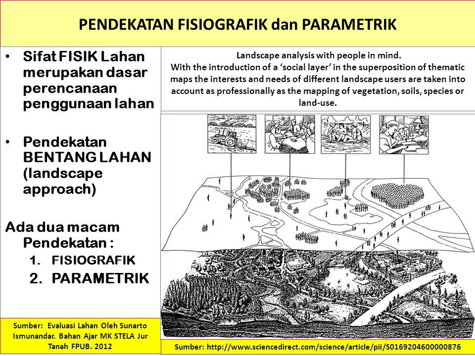 PENDEKATAN FISIOGRAFIK Penilaiannya mempertimban gkan lahan secara keseluruhan Menggunakan kerangka BENTUK LAHAN untuk identifikasi satuan daerah secara alami Pendekatan HOLISTIK, SINTETIK Sumber: Evaluasi Lahan Oleh Sunarto Ismunandar.