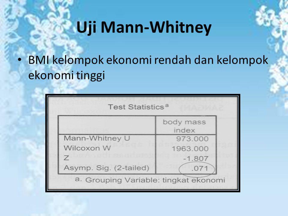Uji Mann-Whitney BMI kelompok ekonomi rendah dan kelompok ekonomi tinggi