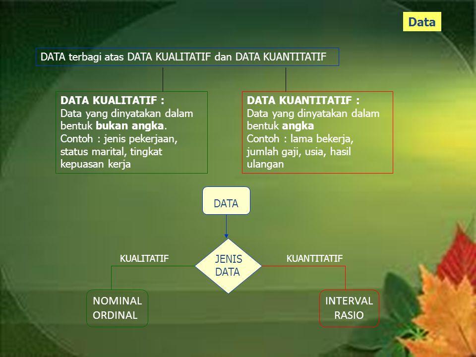 Berdasarkan Jenis data Statistik PARAMETRIK : berhubungan dengan inferensi statistik yang membahas parameter- parameter populasi; jenis data interval atau rasio; distribusi data normal atau mendekati normal.