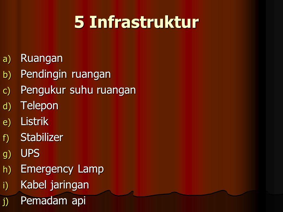 5 Infrastruktur a) Ruangan b) Pendingin ruangan c) Pengukur suhu ruangan d) Telepon e) Listrik f) Stabilizer g) UPS h) Emergency Lamp i) Kabel jaringan j) Pemadam api