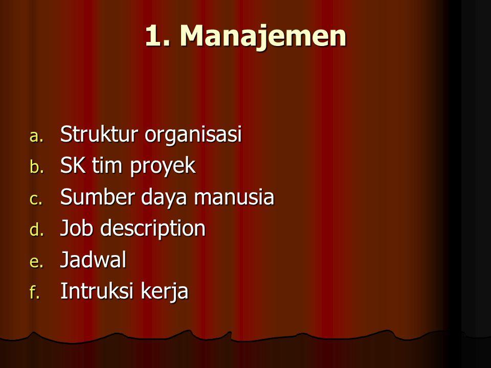 1. Manajemen a. Struktur organisasi b. SK tim proyek c. Sumber daya manusia d. Job description e. Jadwal f. Intruksi kerja