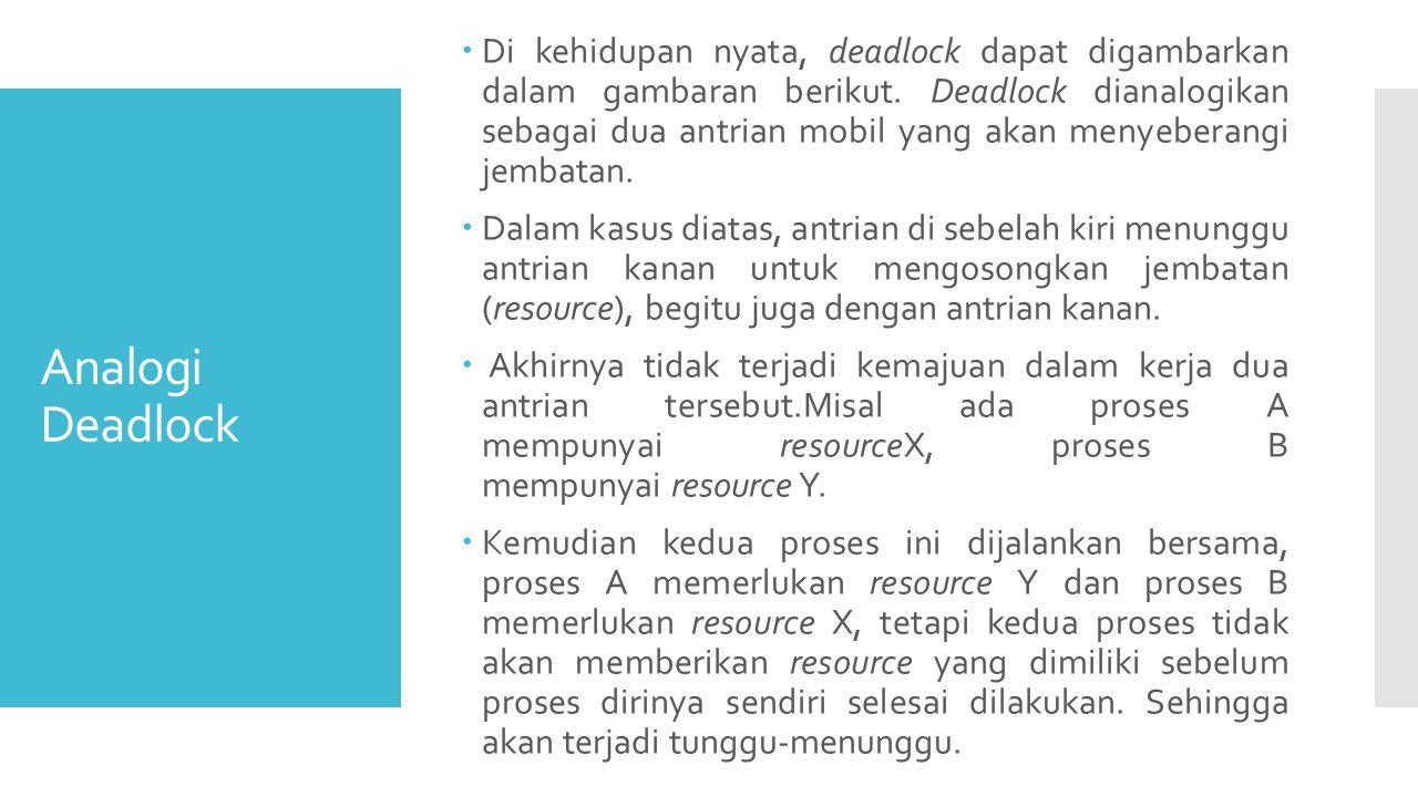Analogi Deadlock  Di kehidupan nyata, deadlock dapat digambarkan dalam gambaran berikut.