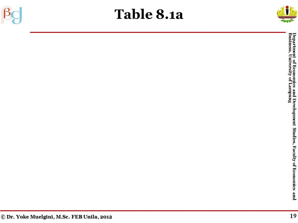 18 Table 8.1a © Dr. Yoke Muelgini, M.Sc. FEB Unila, 2012 Department of Economics and Development Studies, Faculty of Economics and Business, Universit
