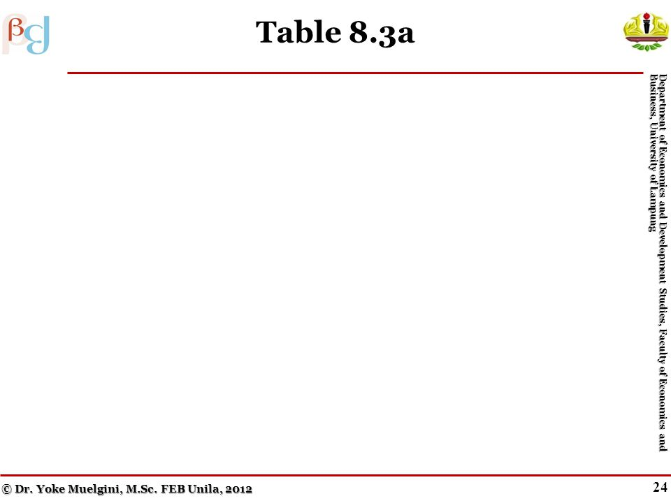 23 Table 8.2d © Dr. Yoke Muelgini, M.Sc. FEB Unila, 2012 Department of Economics and Development Studies, Faculty of Economics and Business, Universit