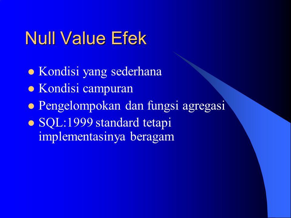 Null Value Efek Kondisi yang sederhana Kondisi campuran Pengelompokan dan fungsi agregasi SQL:1999 standard tetapi implementasinya beragam