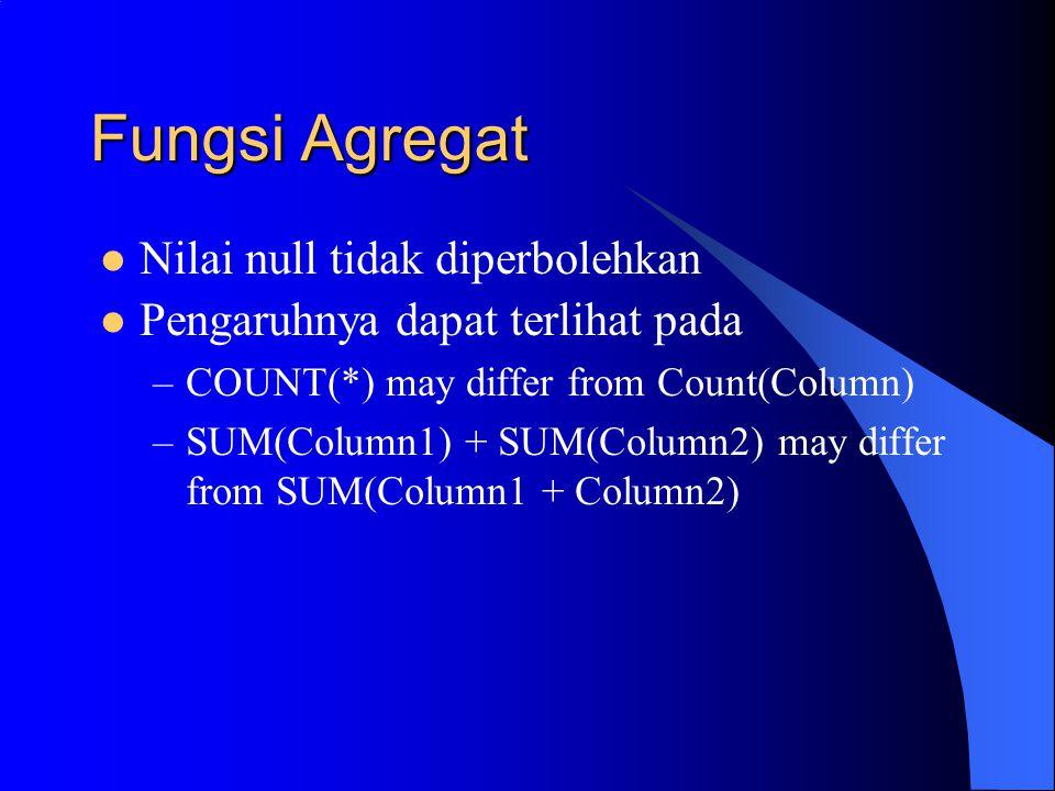 Fungsi Agregat Nilai null tidak diperbolehkan Pengaruhnya dapat terlihat pada –COUNT(*) may differ from Count(Column) –SUM(Column1) + SUM(Column2) may