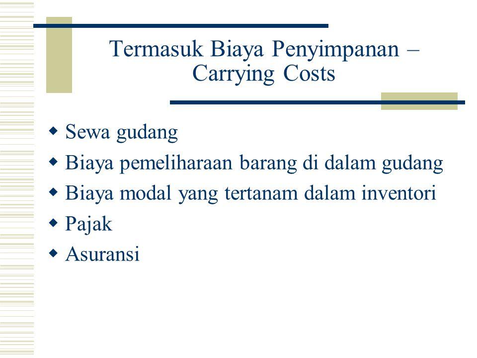 Termasuk Biaya Penyimpanan – Carrying Costs  Sewa gudang  Biaya pemeliharaan barang di dalam gudang  Biaya modal yang tertanam dalam inventori  Pa