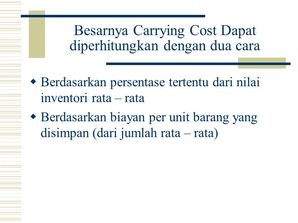 Besarnya Carrying Cost Dapat diperhitungkan dengan dua cara  Berdasarkan persentase tertentu dari nilai inventori rata – rata  Berdasarkan biayan pe