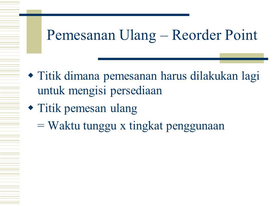 Pemesanan Ulang – Reorder Point  Titik dimana pemesanan harus dilakukan lagi untuk mengisi persediaan  Titik pemesan ulang = Waktu tunggu x tingkat