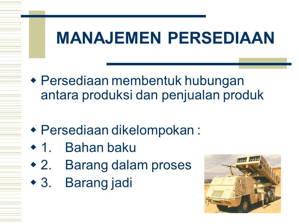 MANAJEMEN PERSEDIAAN  Persediaan membentuk hubungan antara produksi dan penjualan produk  Persediaan dikelompokan :  1. Bahan baku  2. Barang dala