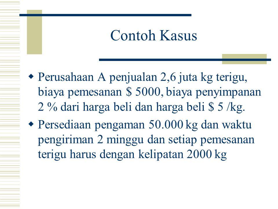 Contoh Kasus  Perusahaan A penjualan 2,6 juta kg terigu, biaya pemesanan $ 5000, biaya penyimpanan 2 % dari harga beli dan harga beli $ 5 /kg.  Pers