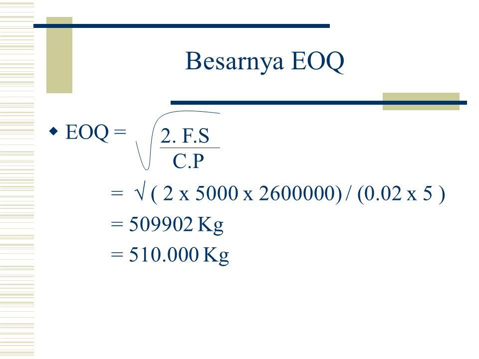 Besarnya EOQ  EOQ = =  ( 2 x 5000 x 2600000) / (0.02 x 5 ) = 509902 Kg = 510.000 Kg 2. F.S C.P