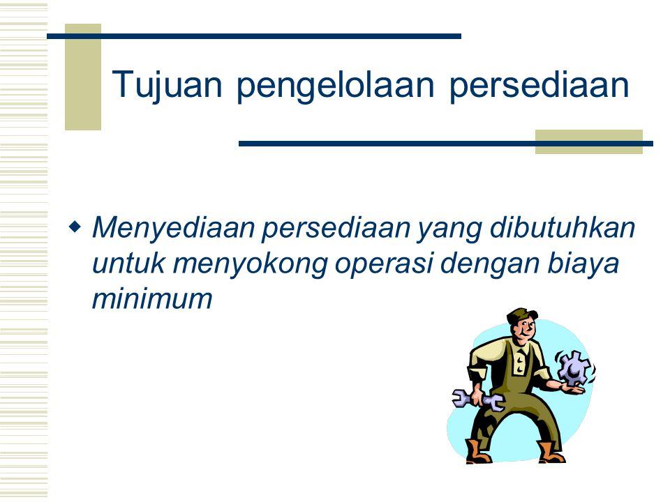 Biaya Safety Stock = C.P.